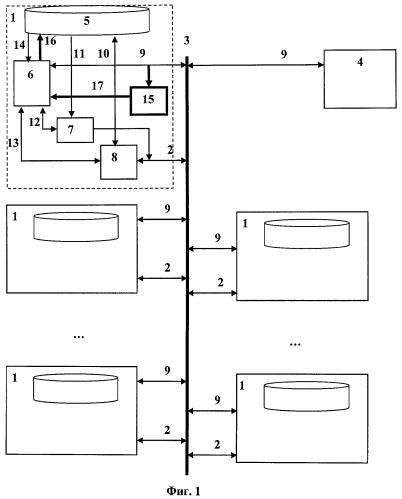 Способ информационного обмена между базами данных информационных систем и система для его осуществления