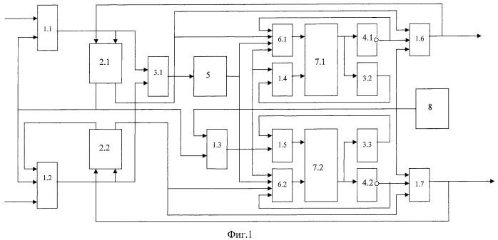 Устройство для моделирования систем массового обслуживания
