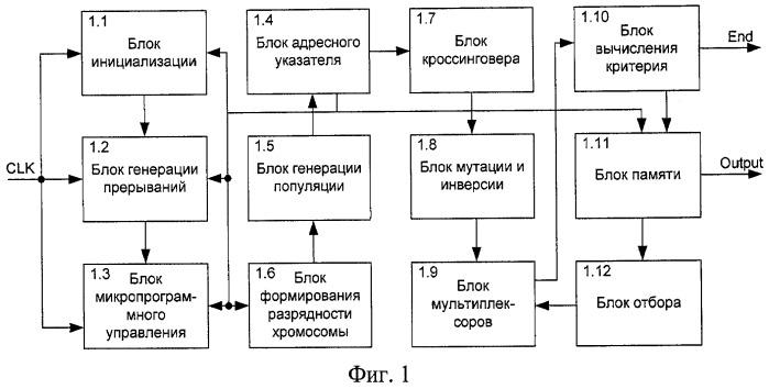 Устройство аппаратной реализации эволюционного алгоритма с нечеткими операторами