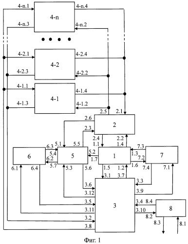 Комплекс средств автоматизации для управления группировкой войск (сил)