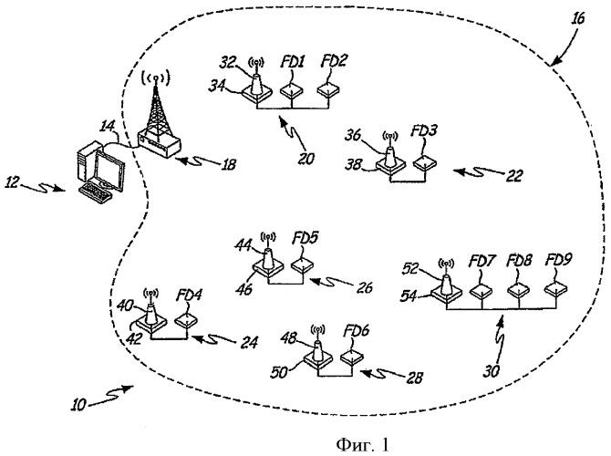 Выборочное включение полевых устройств в низковольтной беспроводной ячеистой сети
