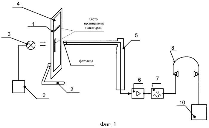 Тренажер для обучения электродуговой сварке