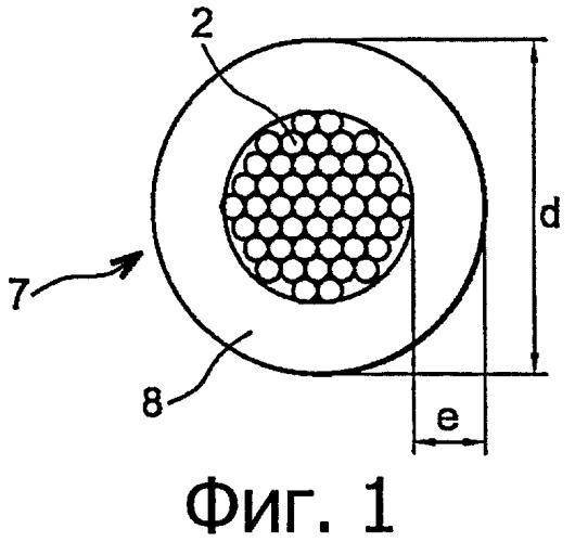 Способ изготовления тепловыделяющих элементов ядерного реактора и контейнер для осуществления этого способа