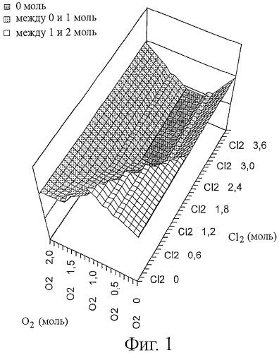Способ переработки ядерного топлива, содержащего карбид кремния, и расчехловки частиц ядерного топлива