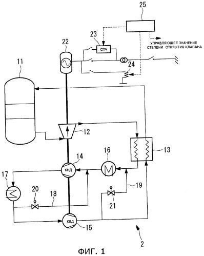 Энергоустановка с замкнутым контуром