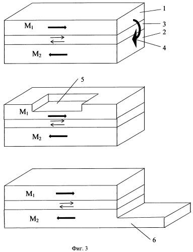 Способ и устройство для создания магнитного поля, локализованного в нанометровой области пространства