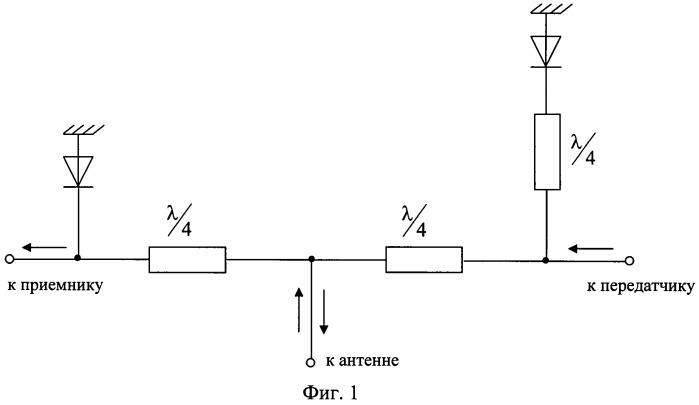 Микрополосковое антенное переключающее устройство (мапу)