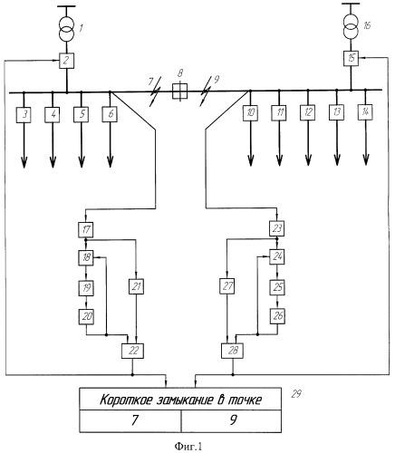 Способ контроля короткого замыкания на участках, смежных с секционными выключателями, и запрета автоматического повторного включения вводных выключателей шин двухтрансформаторной подстанции