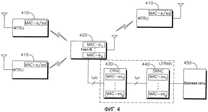 Управление и установка ресурсов с улучшенным mac-e/es в состоянии cell_fach