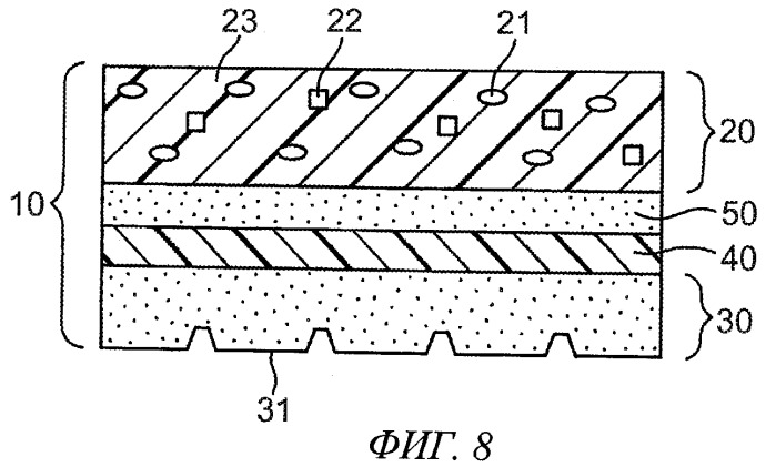 Полотно для подавления электромагнитных помех, содержащее чувствительный к давлению клеящийся слой со структурированной поверхностью