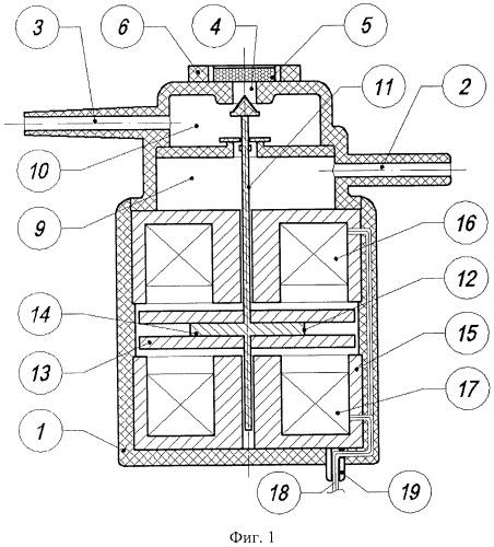 Электропульсатор доильного аппарата