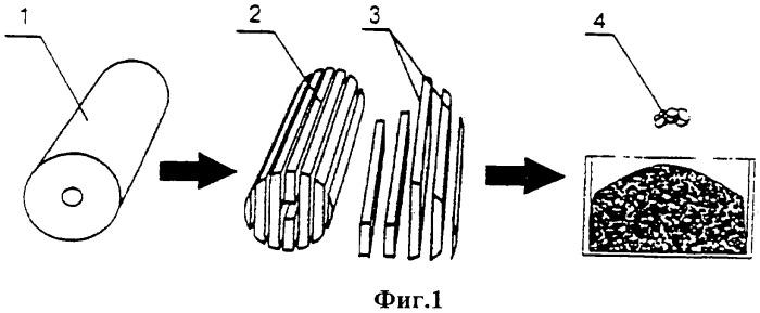 Способ управления узлом распила твердых отходов утилизируемых взрывчатых веществ при их переработке