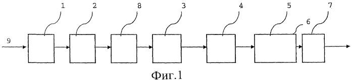 Способ и установка для получения древесного композиционного материала