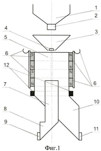 Устройство для обогащения тонкодисперсных шлихов, содержащих магнитные минералы
