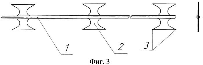 Универсальная колючая проволока