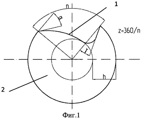 Способ формообразования фасонных винтовых поверхностей