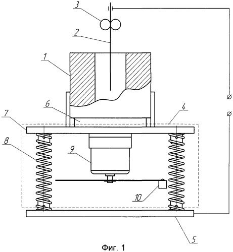 Устройство для электрошлаковой наплавки высоколегированной стали