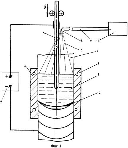 Способ лазерно-электрошлаковой сварки