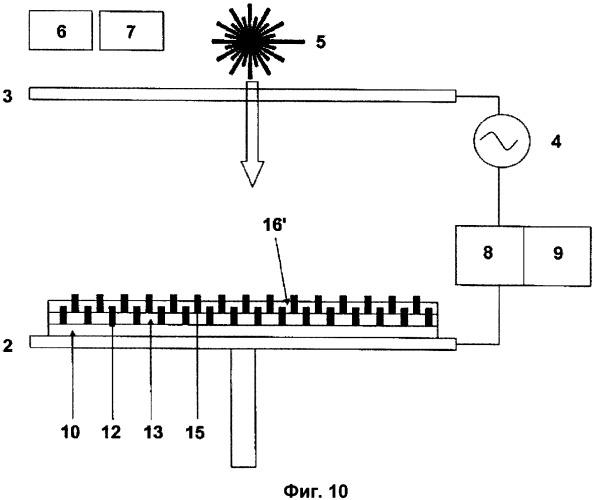 Способ получения композиционного материала путем выращивания слоев армирования и соответствующее устройство