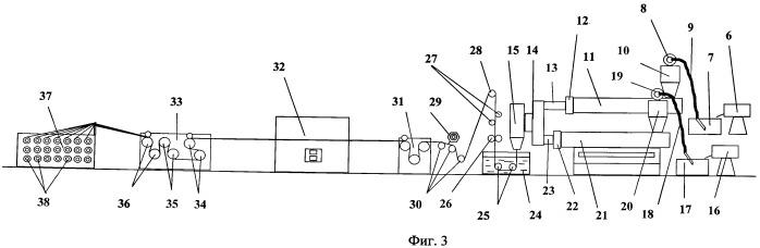 Экструзионный способ получения плоской нити из синтетического сырья