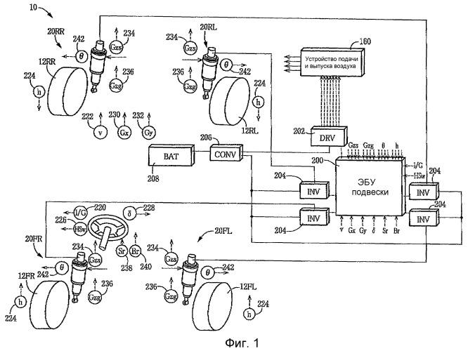 Система подвески для транспортного средства, содержащая электромагнитный привод