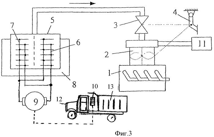 Энергетическая установка транспортного средства
