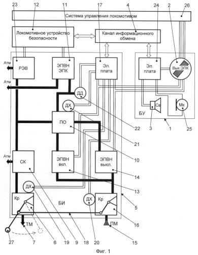 Электропневматическое устройство автостопа железнодорожного транспортного или путевого средства