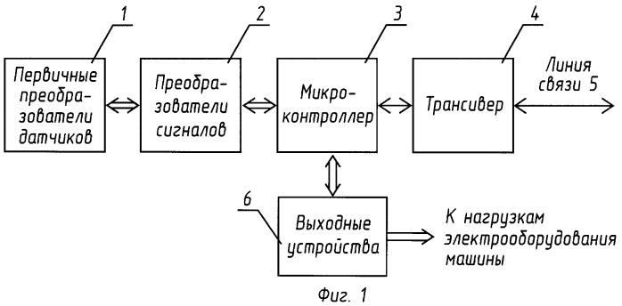 Периферийное устройство системы электрооборудования машины (варианты)