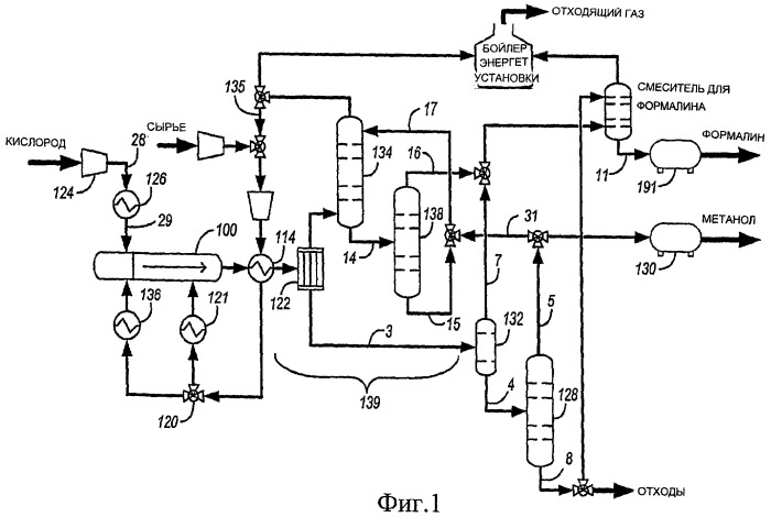 Способ прямого окисления газообразных алканов