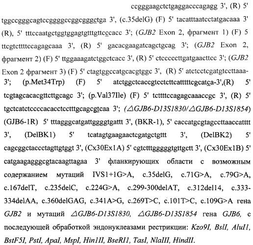 Способ детекции 17 мутаций генов gjb2 и gjb6 при наследственной несиндромальной глухоте