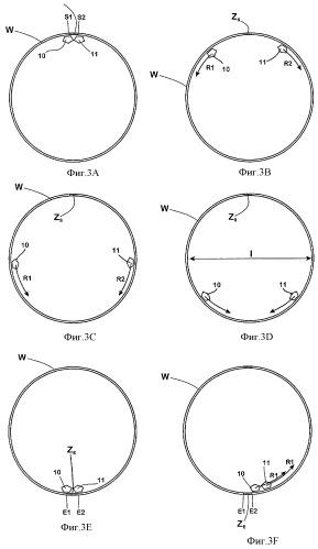 Способ и устройство для закалки детали, описываемой замкнутой кривой