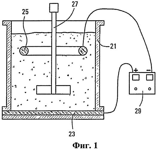 Экстракция металлов из сульфидных минералов
