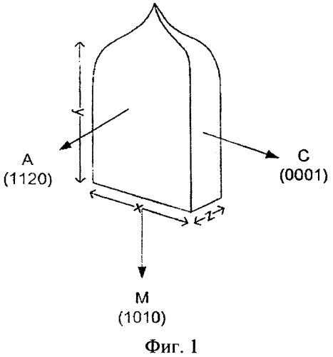 Сапфир с r-плоскостью, способ и устройство для его получения