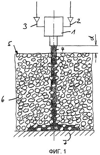 Способ и устройство для запенивания балластных слоев
