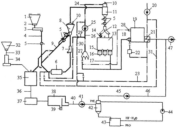Способ комплексного освоения месторождения энергетических углей