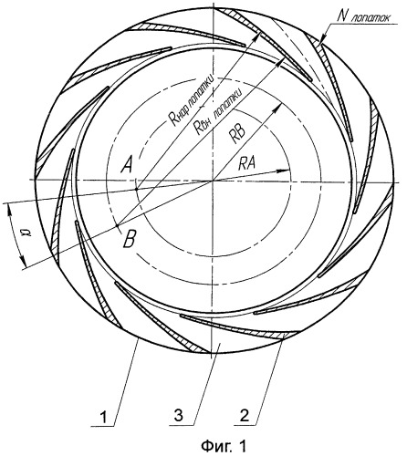 Направляющий аппарат центробежного насоса