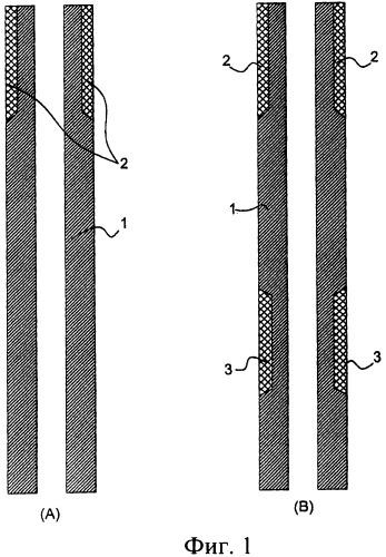 Коррозионно-стойкая биметаллическая трубка и ее применение в оборудовании с трубным пучком