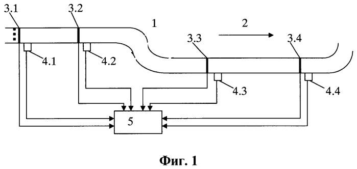 Способ и система повышения точности взвешивания автотранспортного средства в движении