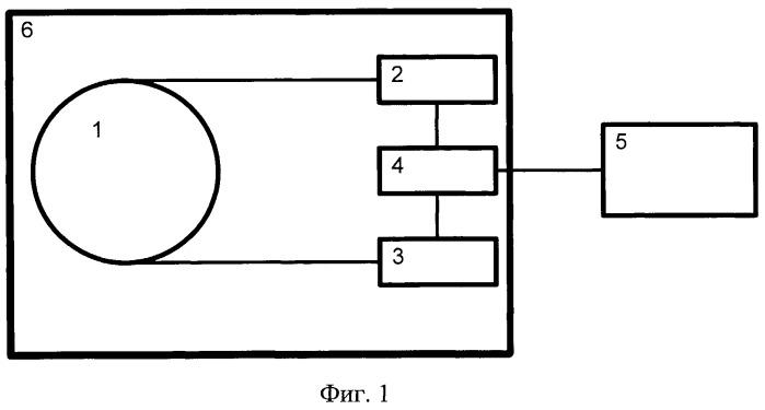 Способ проверки отсутствия влияния орбитального движения земли на скорость света