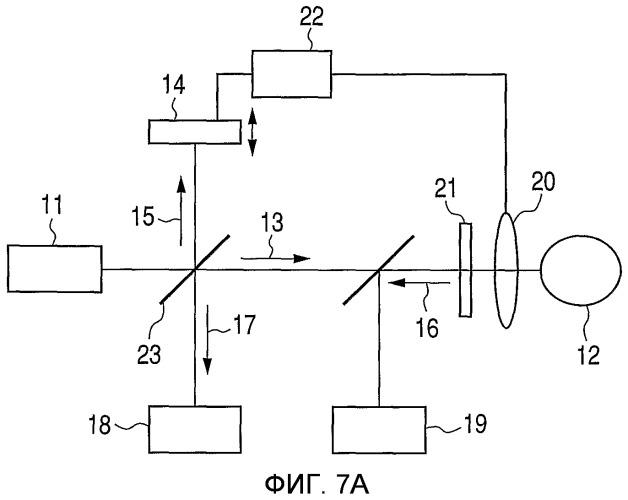 Устройство для формирования оптического когерентного томографического изображения и способ формирования оптического когерентного томографического изображения
