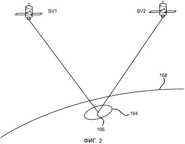 Система и/или способ для получения привязки по времени для принятых сигналов sps