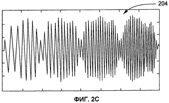 Генерирование сейсмических вибрационных сигналов