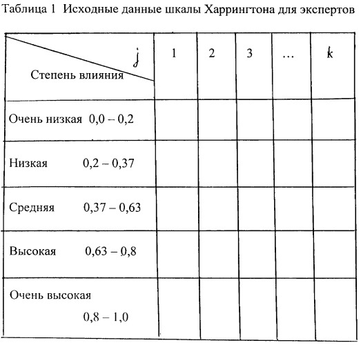Устройство для количественной оценки качественного показателя