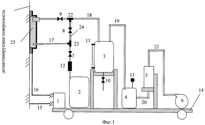 Установка для электрохимической дезактивации металлических поверхностей