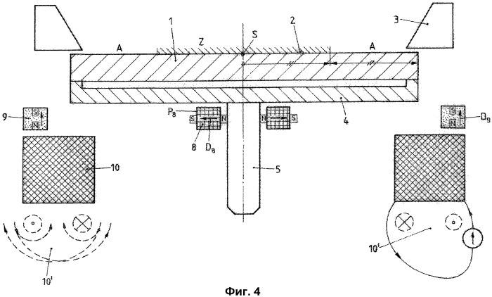 Электродуговой источник и магнитное приспособление