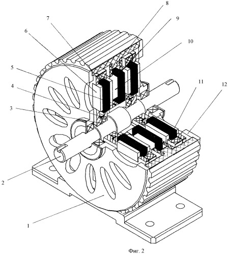 Торцевая электрическая машина