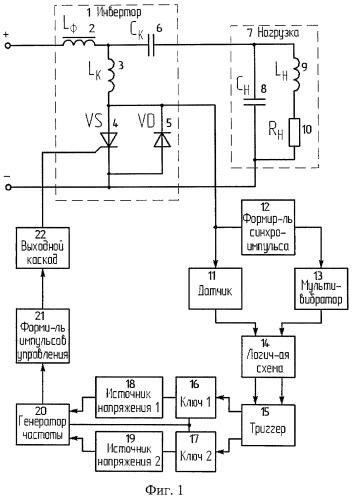 Способ управления резонансным инвертором со встречно-параллельными диодами