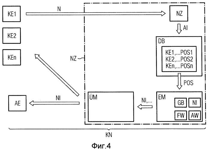 Способ, аварийное устройство и центральная станция экстренных вызовов для обработки экстренных вызовов с оконечного устройства связи