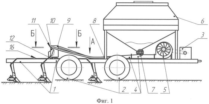 Пневматическая сеялка с центрально-дозирующей системой