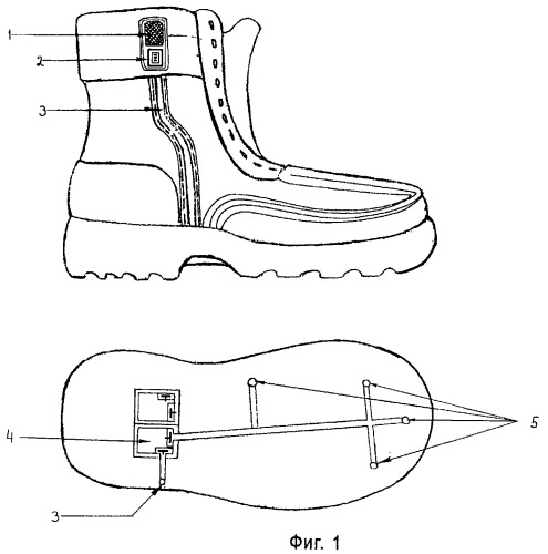 Способ дезодорации и микроциркуляции обуви
